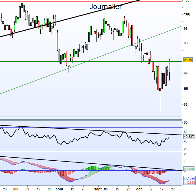 air liquide octobre 2014