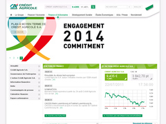 site interne de credit agricole