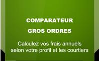comparateur pour les gros ordres, supérieur à 3000 euros