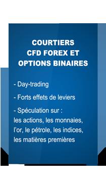 Tarifs Trader actifs si vous faites plus de 30 transaction par mois