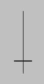 le doji � longue jambe