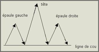 explication de la formation en ETE