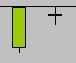 somment en pince avec harami en croix